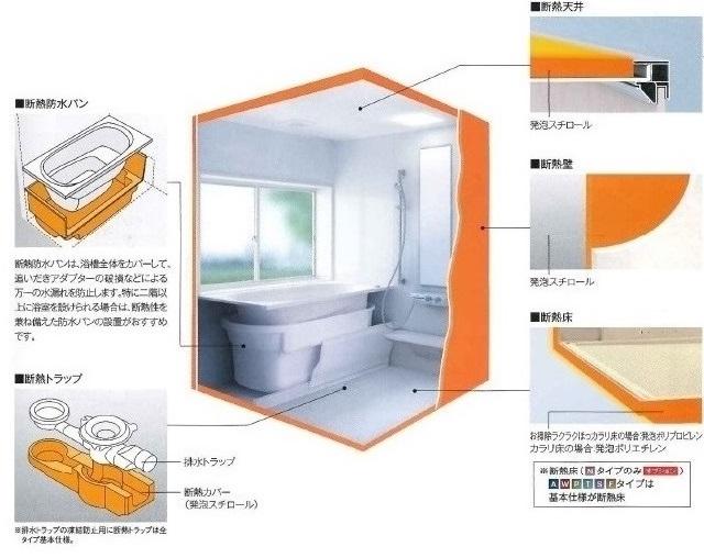浴室を断熱材で包みます
